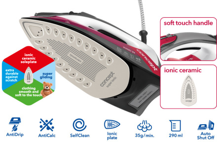 Concept ZN 8110